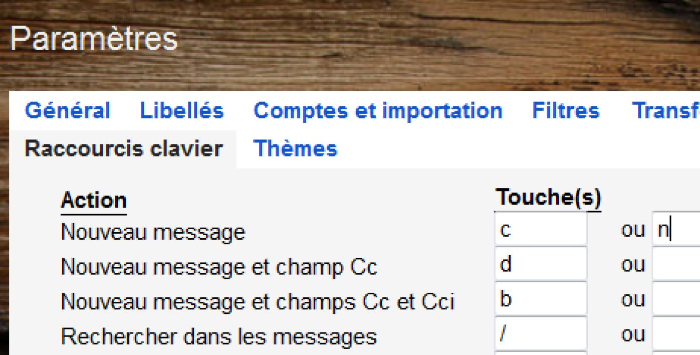 Raccourcis Gmail
